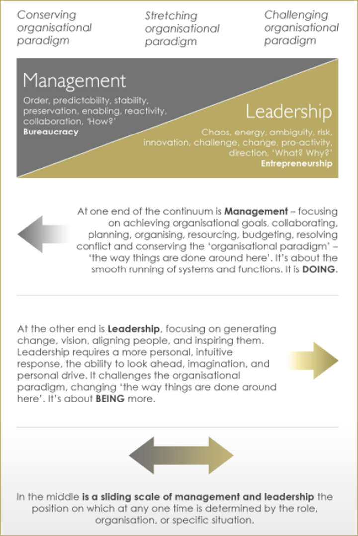 management and leadership continuum